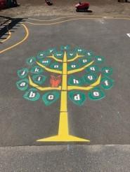 Alphabet Tree of Knowledge